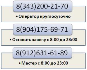 Ремонт холодильника телефон Первоуральск
